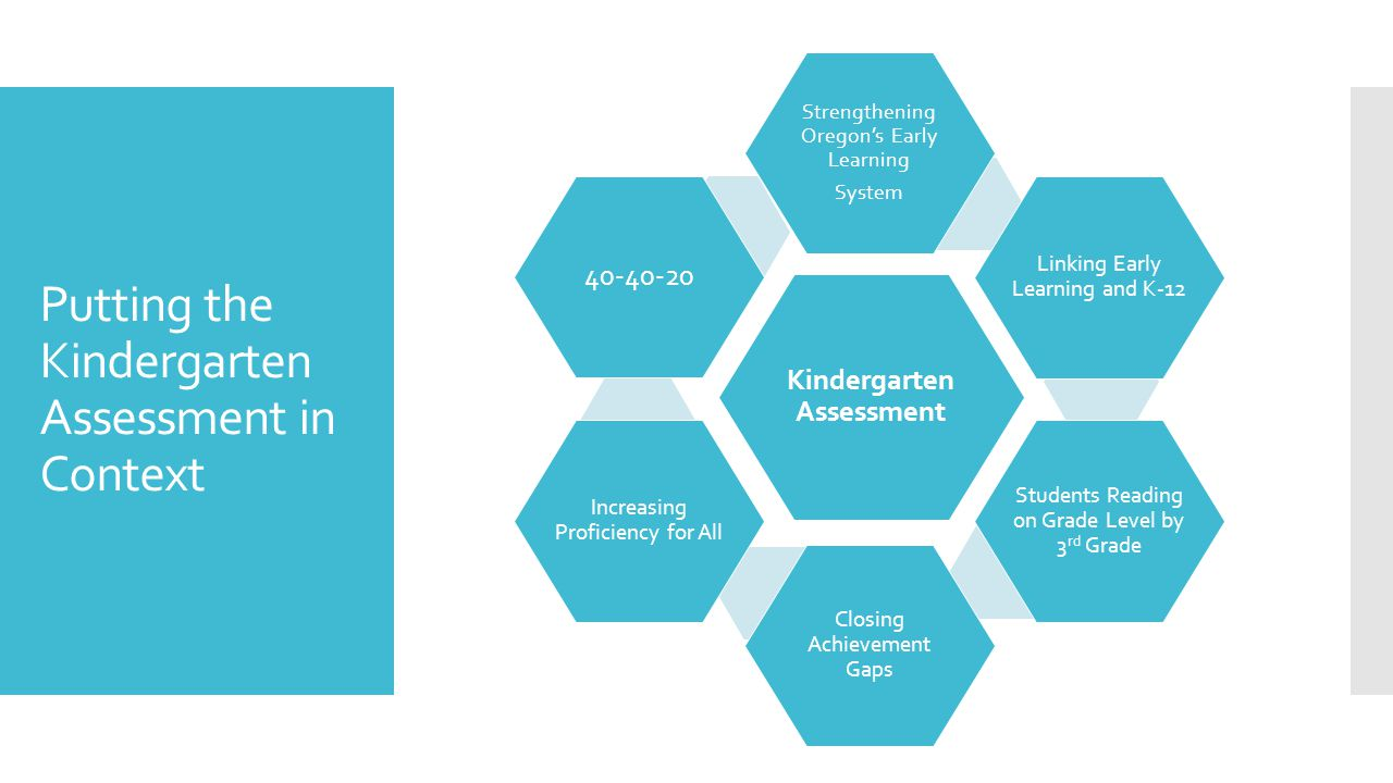 Alignment with Oregon's Learning Standards The Head Start Child Development and Early Learning Framework  Literacy Knowledge & Skills  Mathematics Knowledge & Skills  Social & Emotional Development  Approaches to Learning Common Core State Standards  English Language Arts& Literacy: Kindergarten  Mathematics : Kindergarten