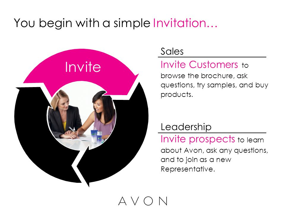 You begin with a simple Invitation… Invite Customers to browse the brochure, ask questions, try samples, and buy products.