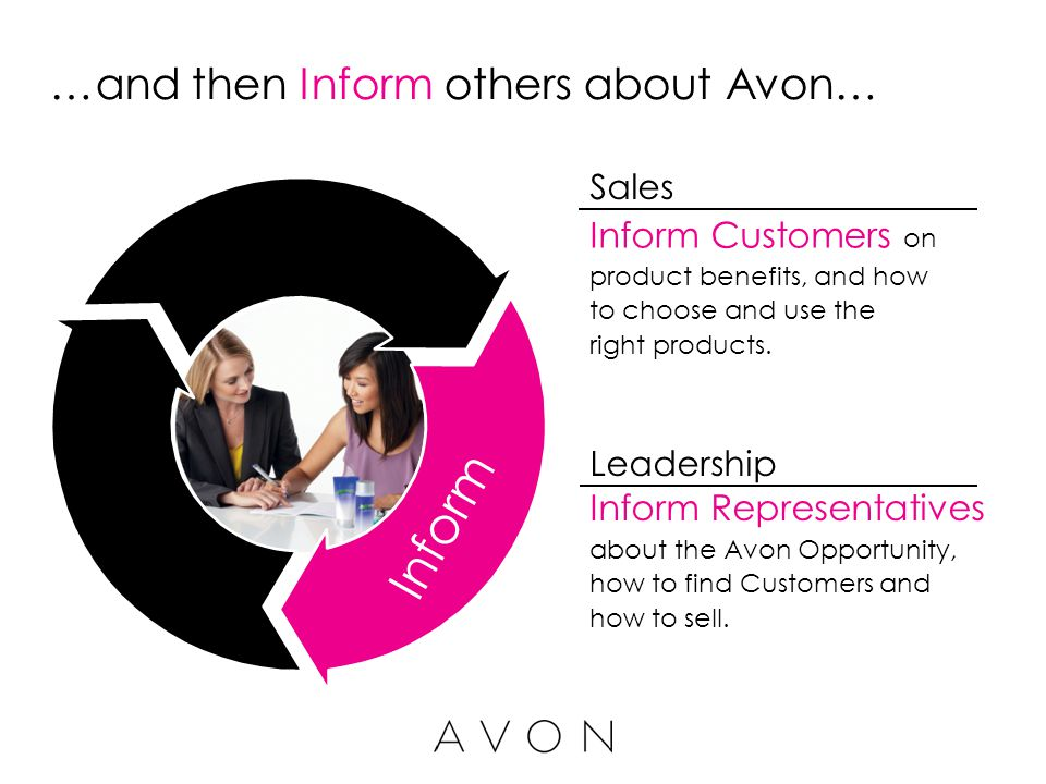 …and then Inform others about Avon… Inform Customers on product benefits, and how to choose and use the right products.