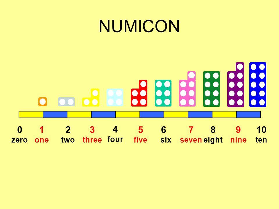 NUMICON 1 one 2 two 3 three 4 four 5 five 6 six 7 seven 8 eight 9 nine 10 ten 0 zero