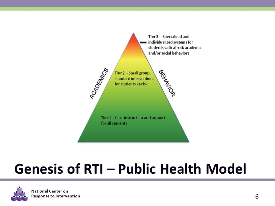 National Center on Response to Intervention Purposes of RTI  School reform framework  Early identification and prevention  Disability determination 7