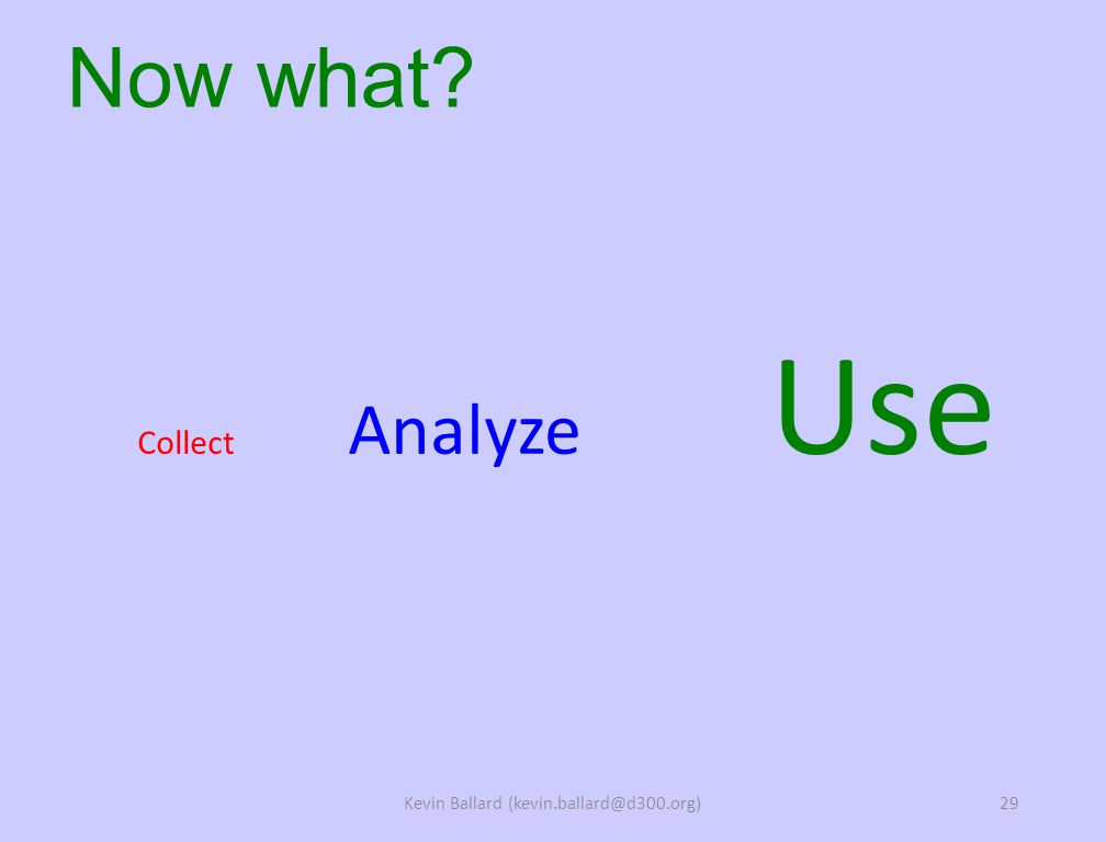 Now what Collect Analyze Use Kevin Ballard (kevin.ballard@d300.org)29