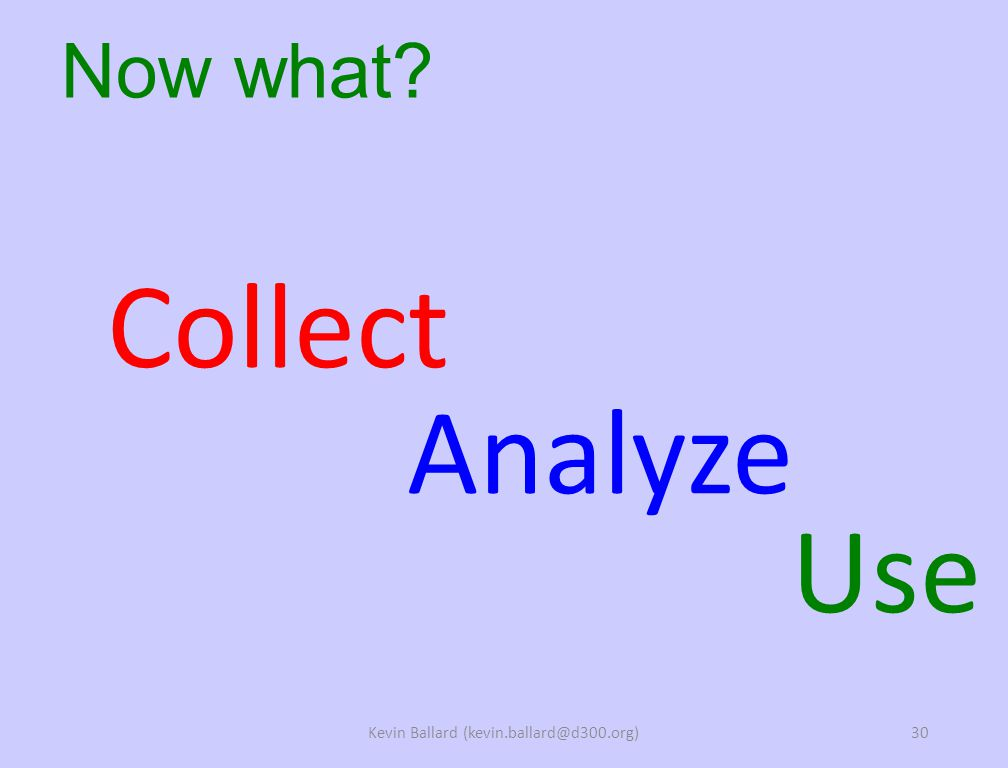 Now what Collect Analyze Use Kevin Ballard (kevin.ballard@d300.org)30