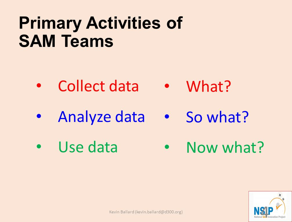 Goal To help SAM teams use three questions – What.