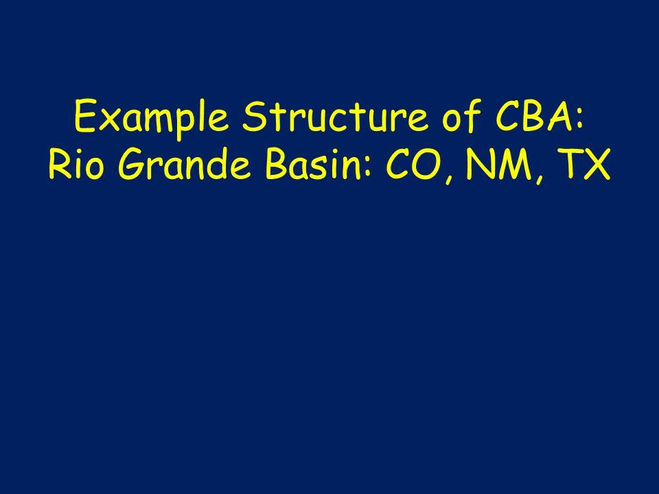 Example Structure of CBA: Rio Grande Basin: CO, NM, TX