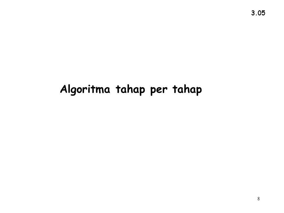 8 3.05 Algoritma tahap per tahap