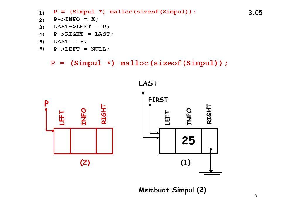 9 3.05 Membuat Simpul (2) 1) 2) 3) 4) 5) 6) P = (Simpul *) malloc(sizeof(Simpul)); P->INFO = X; LAST->LEFT = P; P->RIGHT = LAST; LAST = P; P->LEFT = NULL; INFO RIGHT LEFT FIRST INFO RIGHT P LEFT 25 (2)(1) LAST