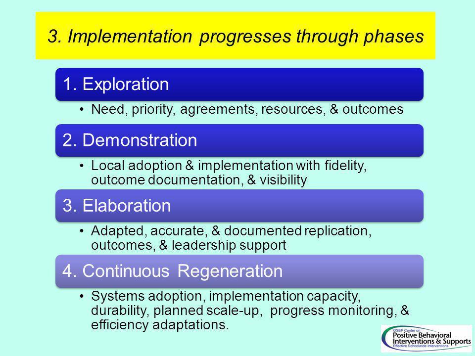 3. Implementation progresses through phases