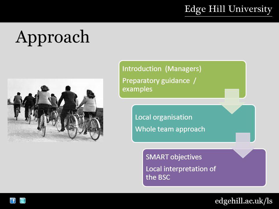 edgehill.ac.uk/ls Approach