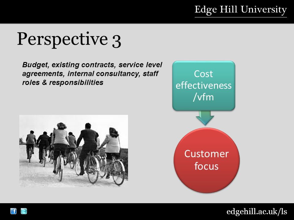 edgehill.ac.uk/ls Perspective 3 Budget, existing contracts, service level agreements, internal consultancy, staff roles & responsibilities
