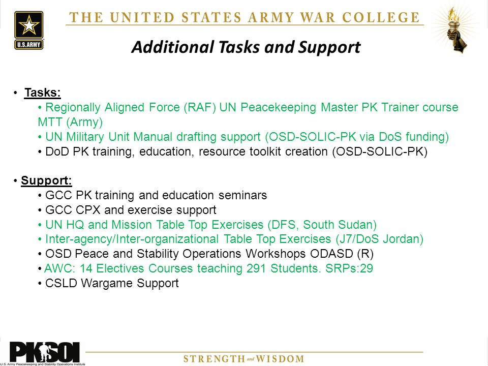 Tasks: Regionally Aligned Force (RAF) UN Peacekeeping Master PK Trainer course MTT (Army) UN Military Unit Manual drafting support (OSD-SOLIC-PK via D