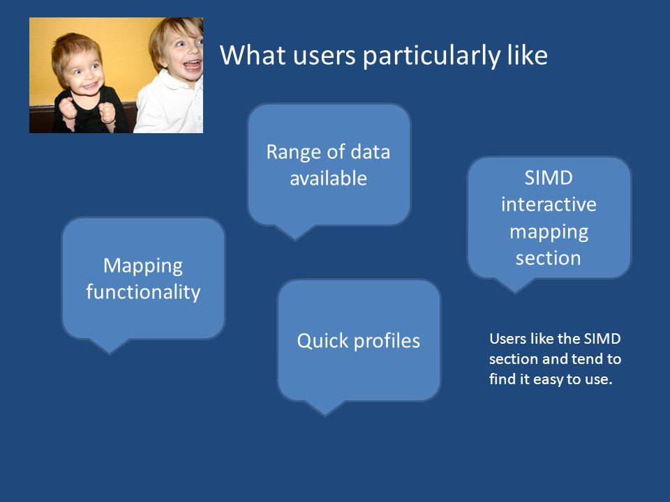 What users particularly like Range of data available Mapping functionality SIMD interactive mapping section Quick profiles Users like the SIMD section and tend to find it easy to use.