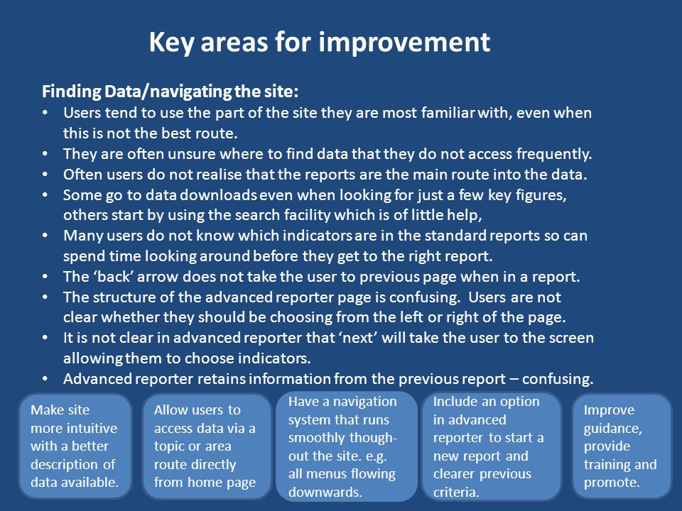 Key areas for improvement Finding Data/navigating the site: Users tend to use the part of the site they are most familiar with, even when this is not the best route.
