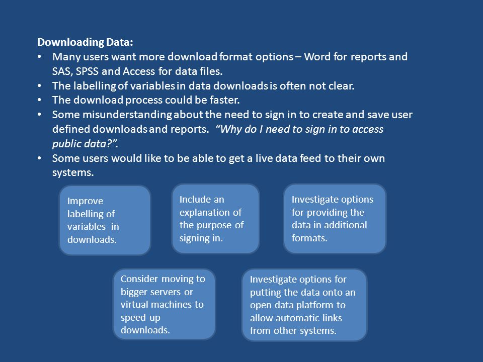 Downloading Data: Many users want more download format options – Word for reports and SAS, SPSS and Access for data files.