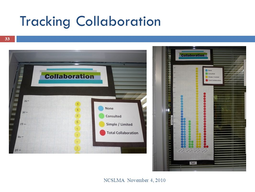 Tracking Collaboration NCSLMA November 4, 2010 33