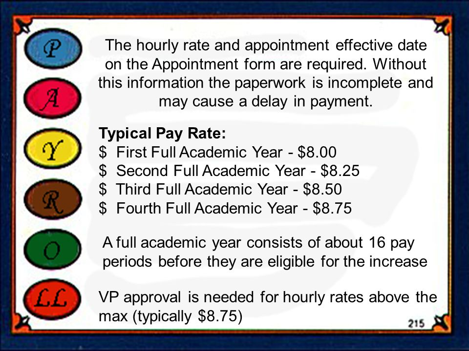 The hourly rate and appointment effective date on the Appointment form are required.