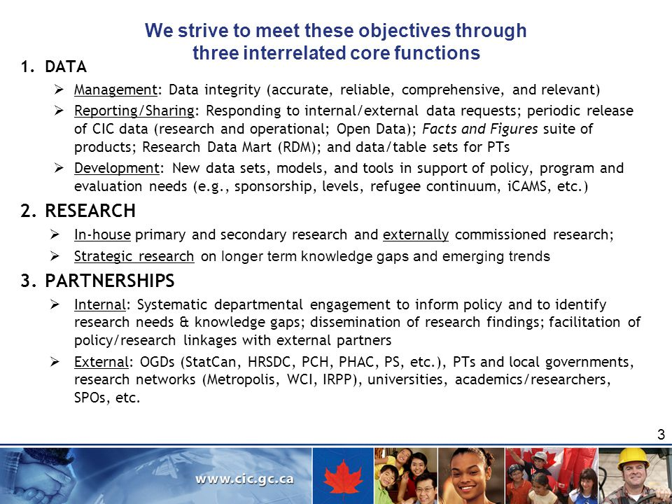 We strive to meet these objectives through three interrelated core functions 1.DATA  Management: Data integrity (accurate, reliable, comprehensive, and relevant)  Reporting/Sharing: Responding to internal/external data requests; periodic release of CIC data (research and operational; Open Data); Facts and Figures suite of products; Research Data Mart (RDM); and data/table sets for PTs  Development: New data sets, models, and tools in support of policy, program and evaluation needs (e.g., sponsorship, levels, refugee continuum, iCAMS, etc.) 2.RESEARCH  In-house primary and secondary research and externally commissioned research;  Strategic research on longer term knowledge gaps and emerging trends 3.PARTNERSHIPS  Internal: Systematic departmental engagement to inform policy and to identify research needs & knowledge gaps; dissemination of research findings; facilitation of policy/research linkages with external partners  External: OGDs (StatCan, HRSDC, PCH, PHAC, PS, etc.), PTs and local governments, research networks (Metropolis, WCI, IRPP), universities, academics/researchers, SPOs, etc.