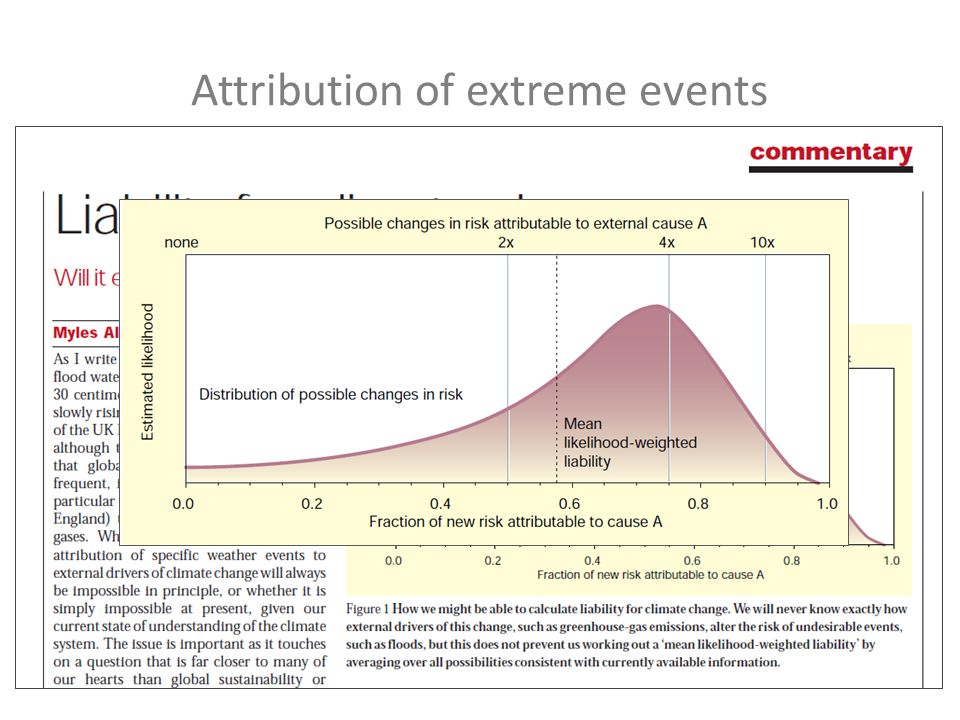 Attribution of extreme events