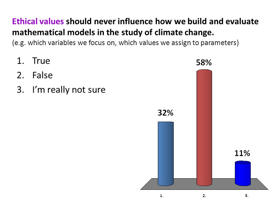 Ethical values should never influence how we build and evaluate mathematical models in the study of climate change.