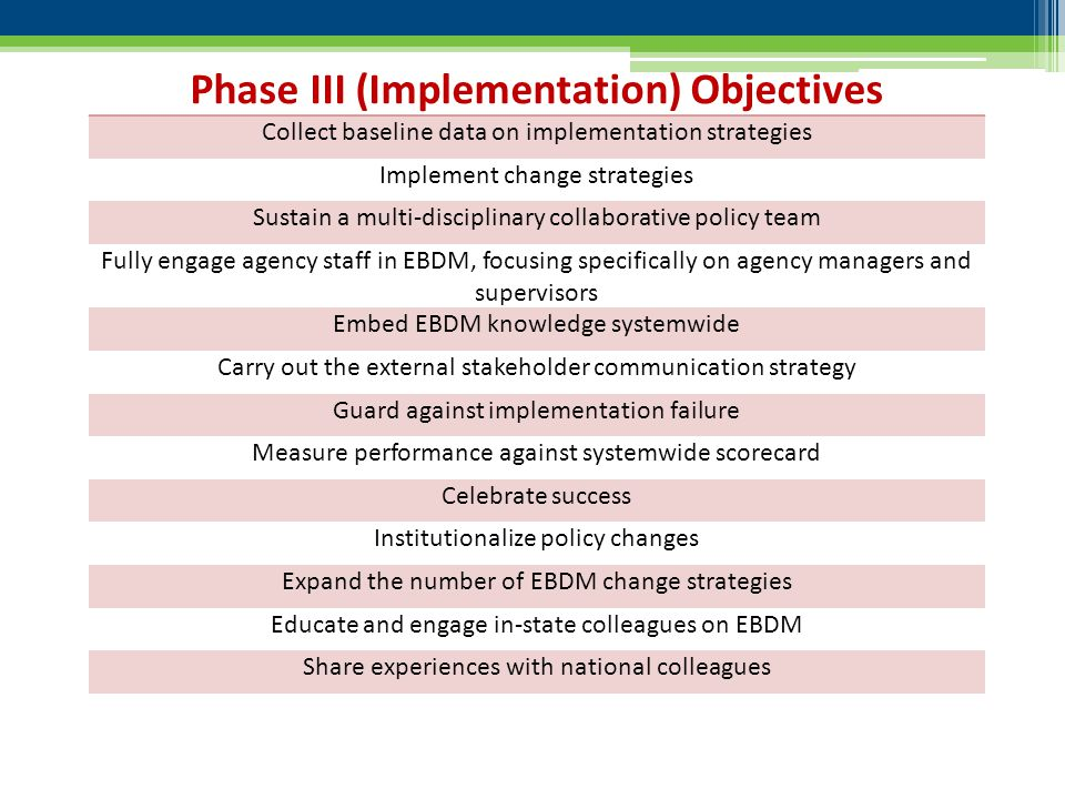 Phase III (Implementation) Objectives Collect baseline data on implementation strategies Implement change strategies Sustain a multi-disciplinary collaborative policy team Fully engage agency staff in EBDM, focusing specifically on agency managers and supervisors Embed EBDM knowledge systemwide Carry out the external stakeholder communication strategy Guard against implementation failure Measure performance against systemwide scorecard Celebrate success Institutionalize policy changes Expand the number of EBDM change strategies Educate and engage in-state colleagues on EBDM Share experiences with national colleagues