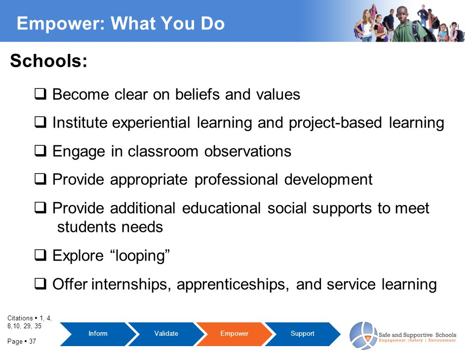 Empower: What You Do Page  37 Citations  1, 4, 8,10, 29, 35 Schools:  Become clear on beliefs and values  Institute experiential learning and project-based learning  Engage in classroom observations  Provide appropriate professional development  Provide additional educational social supports to meet students needs  Explore looping  Offer internships, apprenticeships, and service learning InformValidateEmpowerSupport