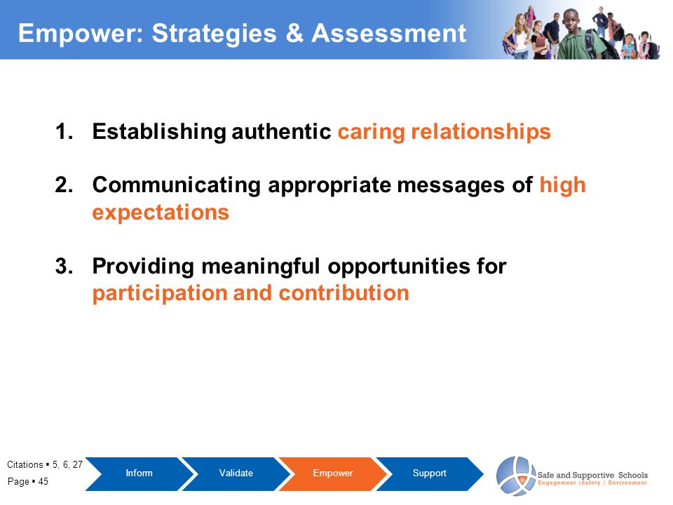 Page  45 Empower: Strategies & Assessment Citations  5, 6, 27 InformValidateEmpowerSupport 1.