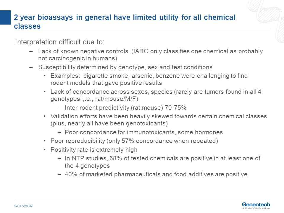 ©2012, Genentech 2 year bioassays in general have limited utility for all chemical classes Interpretation difficult due to: –Lack of known negative controls (IARC only classifies one chemical as probably not carcinogenic in humans) –Susceptibility determined by genotype, sex and test conditions Examples: cigarette smoke, arsenic, benzene were challenging to find rodent models that gave positive results Lack of concordance across sexes, species (rarely are tumors found in all 4 genotypes i,.e., rat/mouse/M/F) –Inter-rodent predictivity (rat:mouse) 70-75% Validation efforts have been heavily skewed towards certain chemical classes (plus, nearly all have been genotoxicants) –Poor concordance for immunotoxicants, some hormones Poor reproducibility (only 57% concordance when repeated) Positivity rate is extremely high –In NTP studies, 68% of tested chemicals are positive in at least one of the 4 genotypes –40% of marketed pharmaceuticals and food additives are positive