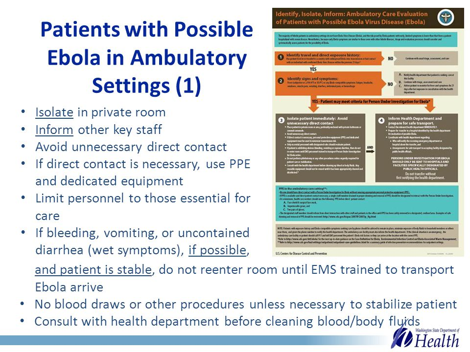 Patients with Possible Ebola in Ambulatory Settings (1) Isolate in private room Inform other key staff Avoid unnecessary direct contact If direct contact is necessary, use PPE and dedicated equipment Limit personnel to those essential for care If bleeding, vomiting, or uncontained diarrhea (wet symptoms), if possible, and patient is stable, do not reenter room until EMS trained to transport Ebola arrive No blood draws or other procedures unless necessary to stabilize patient Consult with health department before cleaning blood/body fluids