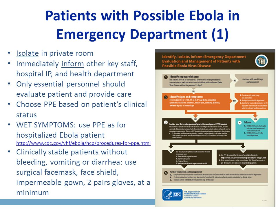 Patients with Possible Ebola in Emergency Department (1) Isolate in private room Immediately inform other key staff, hospital IP, and health department Only essential personnel should evaluate patient and provide care Choose PPE based on patient's clinical status WET SYMPTOMS: use PPE as for hospitalized Ebola patient http://www.cdc.gov/vhf/ebola/hcp/procedures-for-ppe.html http://www.cdc.gov/vhf/ebola/hcp/procedures-for-ppe.html Clinically stable patients without bleeding, vomiting or diarrhea: use surgical facemask, face shield, impermeable gown, 2 pairs gloves, at a minimum