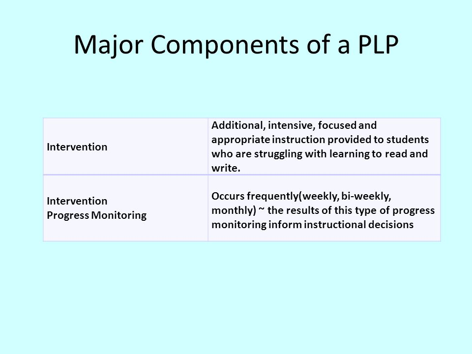 Major Components of a PLP Intervention Additional, intensive, focused and appropriate instruction provided to students who are struggling with learnin