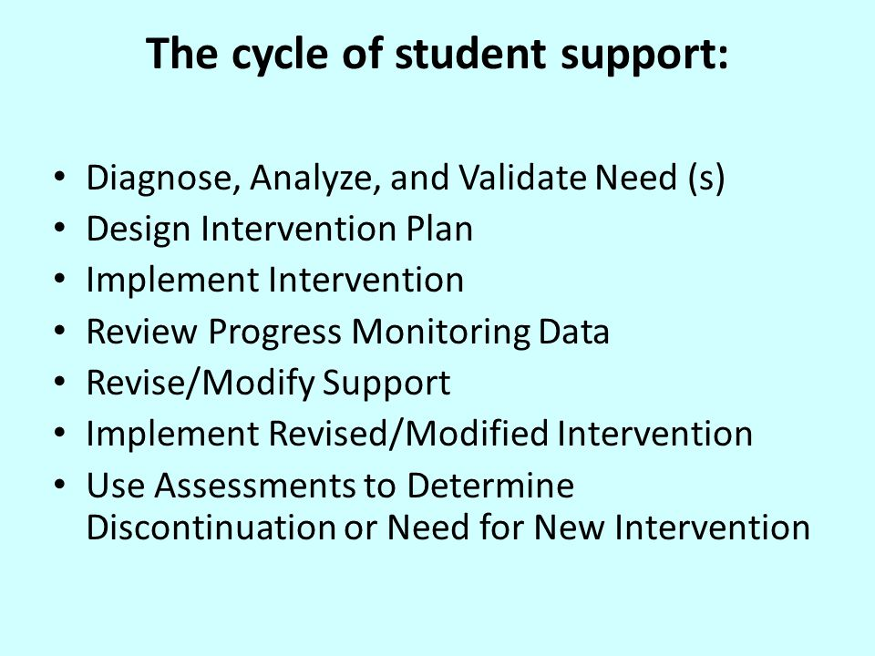 The cycle of student support: Diagnose, Analyze, and Validate Need (s) Design Intervention Plan Implement Intervention Review Progress Monitoring Data Revise/Modify Support Implement Revised/Modified Intervention Use Assessments to Determine Discontinuation or Need for New Intervention