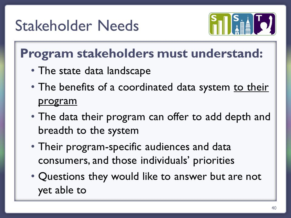 Program stakeholders must understand: The state data landscape The benefits of a coordinated data system to their program The data their program can offer to add depth and breadth to the system Their program-specific audiences and data consumers, and those individuals' priorities Questions they would like to answer but are not yet able to Stakeholder Needs 40