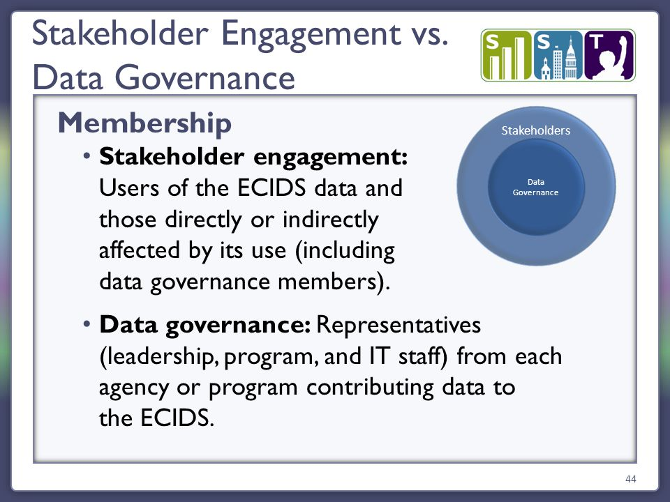 44 Stakeholder Engagement vs.