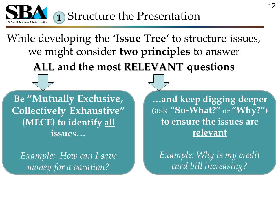 While developing the 'Issue Tree' to structure issues, we might consider two principles to answer ALLRELEVANT ALL and the most RELEVANT questions 1 …and keep digging deeper ( ask So-What or Why ) to ensure the issues are relevant Example: Why is my credit card bill increasing.