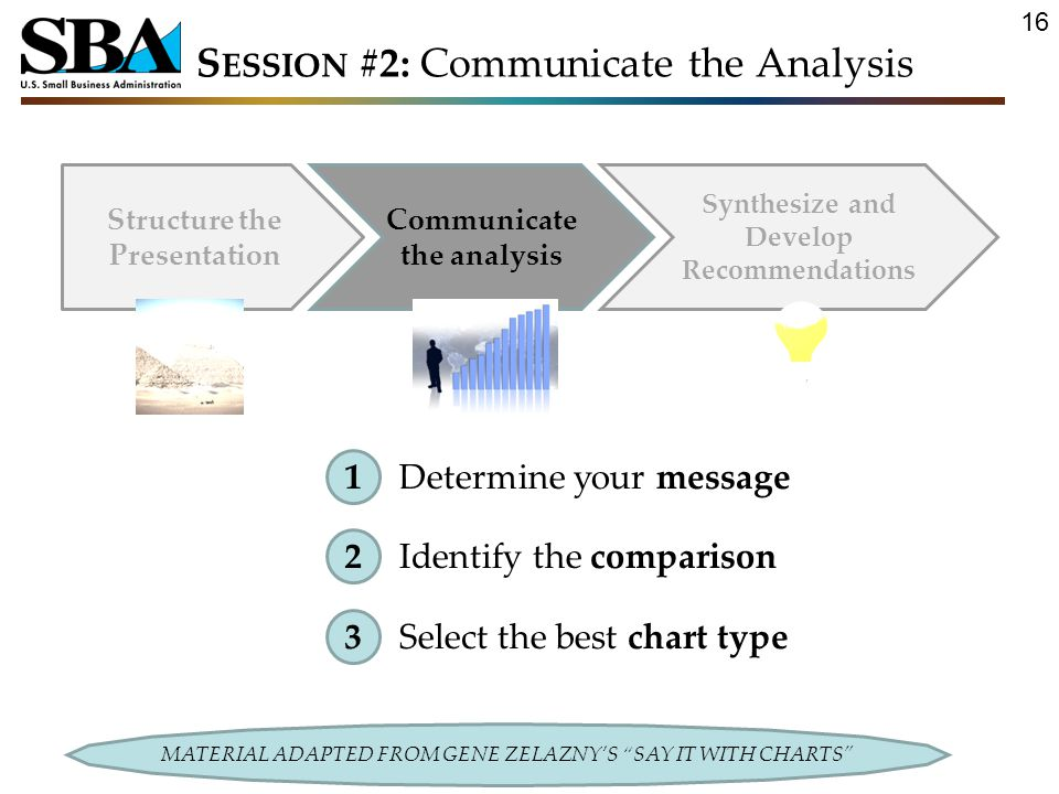Synthesize and Develop Recommendations Structure the Presentation Communicate the analysis Determine your message 1 Identify the comparison 2 Select the best chart type 3 MATERIAL ADAPTED FROM GENE ZELAZNY'S SAY IT WITH CHARTS S ESSION #2: Communicate the Analysis 16