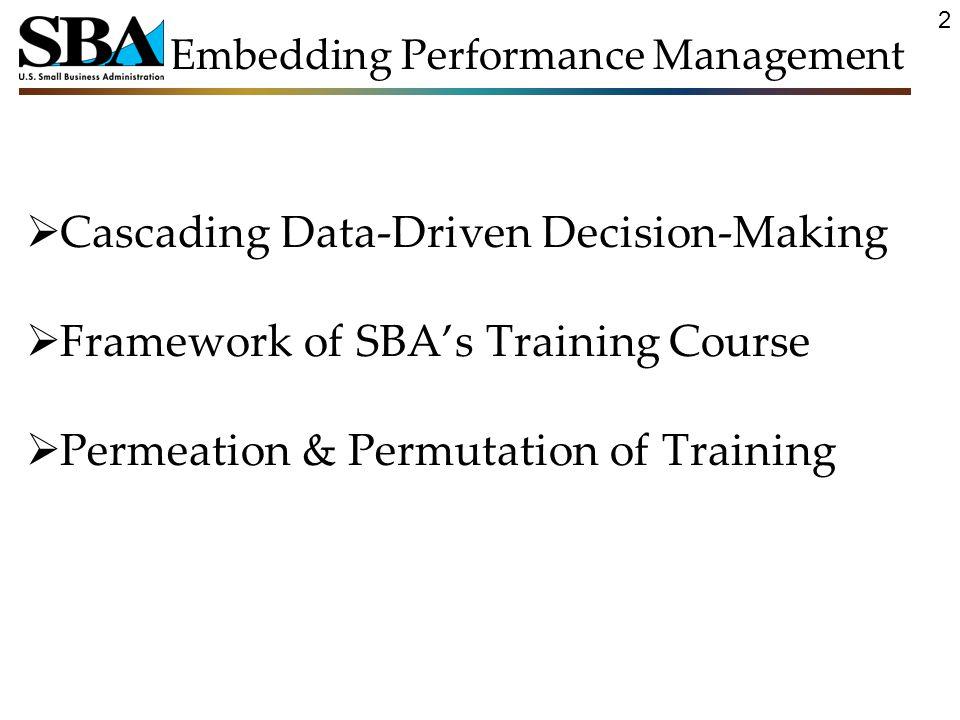 Embedding Performance Management  Cascading Data-Driven Decision-Making  Framework of SBA's Training Course  Permeation & Permutation of Training 2