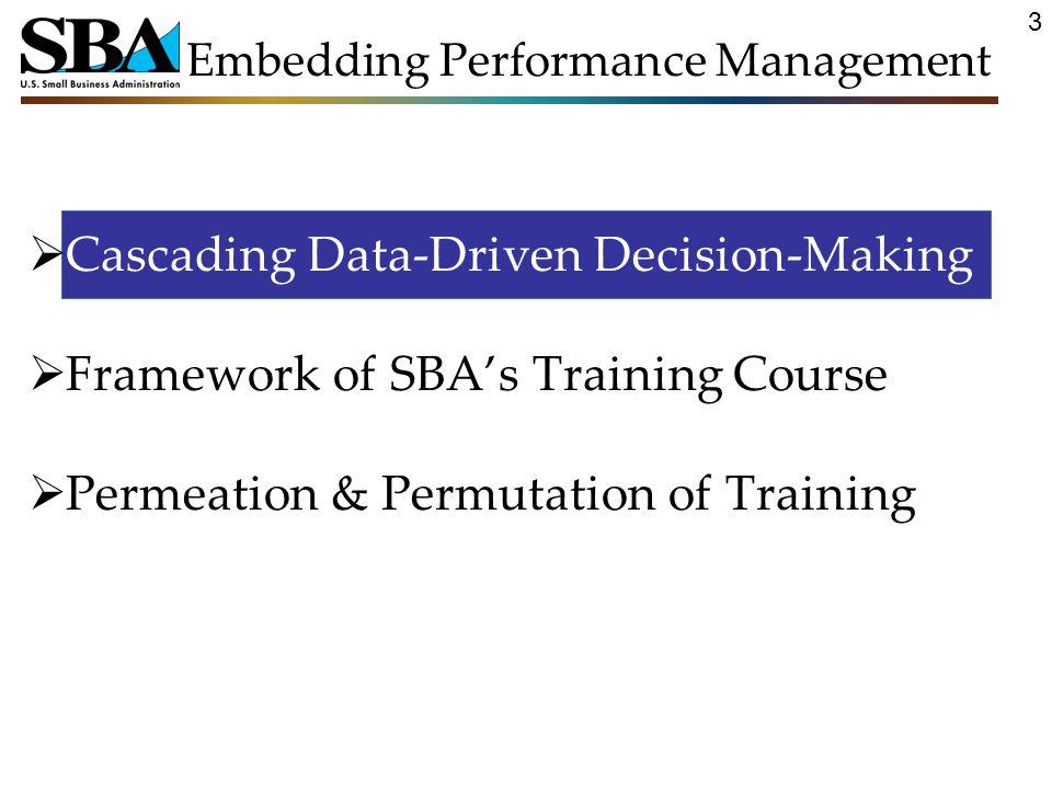 Embedding Performance Management  Cascading Data-Driven Decision-Making  Framework of SBA's Training Course  Permeation & Permutation of Training 3