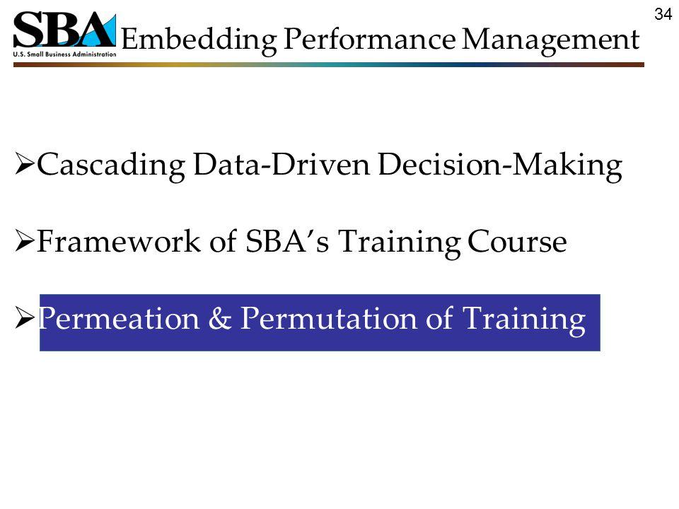 Embedding Performance Management  Cascading Data-Driven Decision-Making  Framework of SBA's Training Course  Permeation & Permutation of Training 34