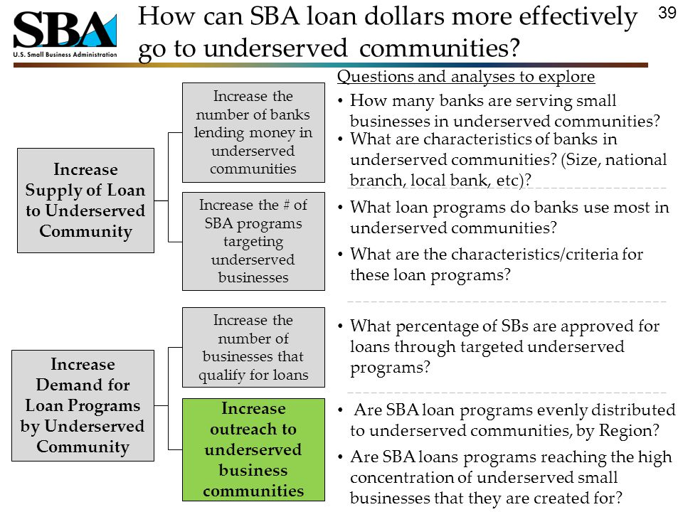 How can SBA loan dollars more effectively go to underserved communities.
