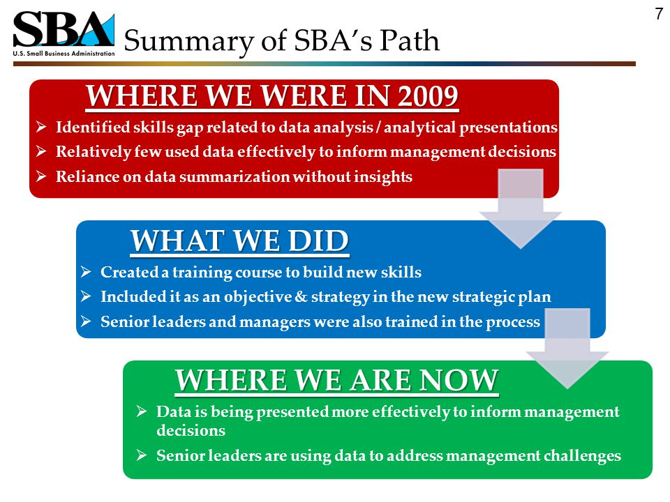 Summary of SBA's Path  Identified skills gap related to data analysis / analytical presentations  Relatively few used data effectively to inform management decisions  Reliance on data summarization without insights WHERE WE WERE IN 2009  Created a training course to build new skills  Included it as an objective & strategy in the new strategic plan  Senior leaders and managers were also trained in the process WHAT WE DID  Data is being presented more effectively to inform management decisions  Senior leaders are using data to address management challenges WHERE WE ARE NOW 7