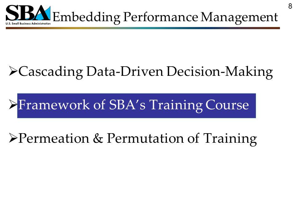 Embedding Performance Management  Cascading Data-Driven Decision-Making  Framework of SBA's Training Course  Permeation & Permutation of Training 8