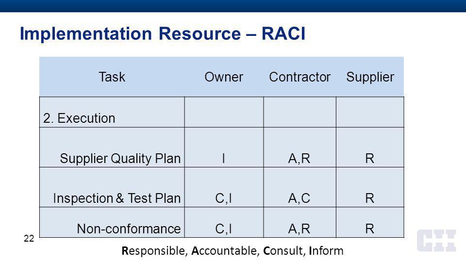 Implementation Resource – RACI Responsible, Accountable, Consult, Inform TaskOwnerContractorSupplier 2.
