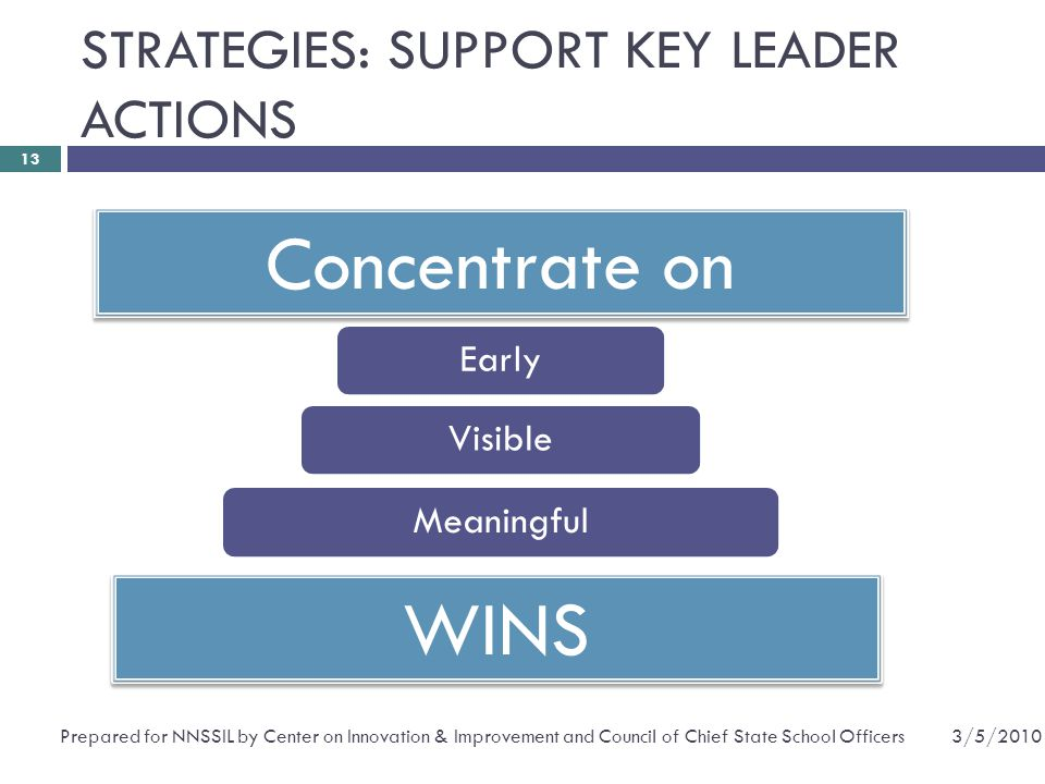 STRATEGIES: SUPPORT KEY LEADER ACTIONS Concentrate on EarlyVisibleMeaningful WINS 13 3/5/2010Prepared for NNSSIL by Center on Innovation & Improvement and Council of Chief State School Officers