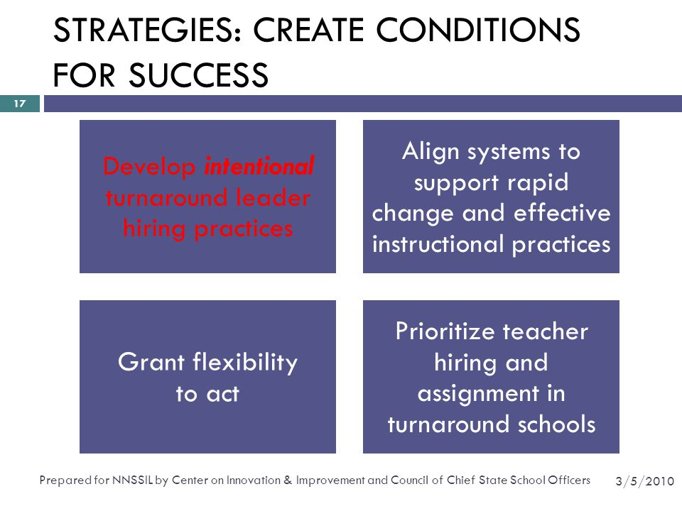 STRATEGIES: CREATE CONDITIONS FOR SUCCESS Develop intentional turnaround leader hiring practices Align systems to support rapid change and effective instructional practices Grant flexibility to act Prioritize teacher hiring and assignment in turnaround schools 17 3/5/2010 Prepared for NNSSIL by Center on Innovation & Improvement and Council of Chief State School Officers
