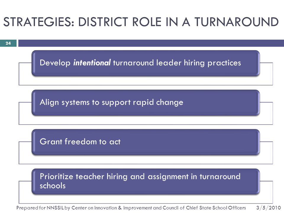 STRATEGIES: DISTRICT ROLE IN A TURNAROUND Develop intentional turnaround leader hiring practicesAlign systems to support rapid changeGrant freedom to act Prioritize teacher hiring and assignment in turnaround schools 3/5/2010Prepared for NNSSIL by Center on Innovation & Improvement and Council of Chief State School Officers 24