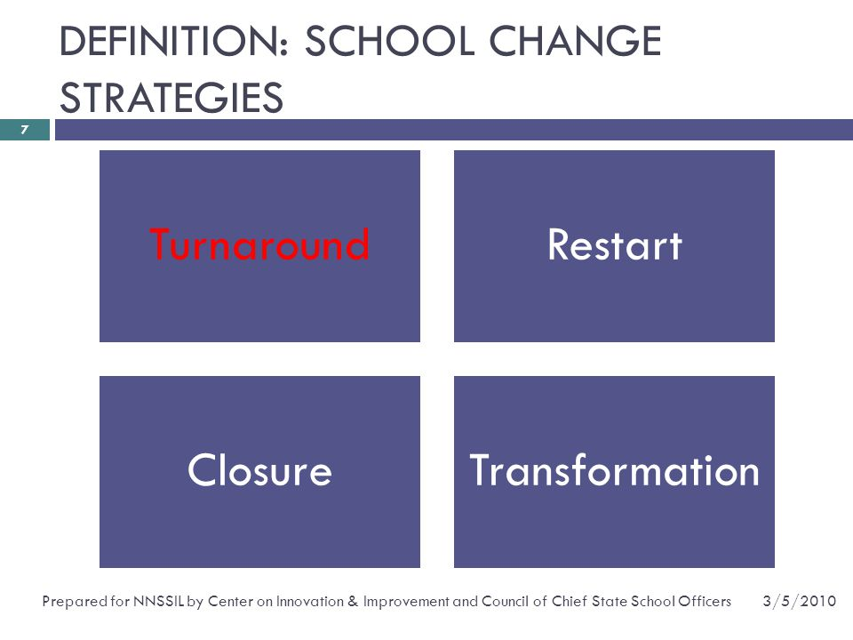 DEFINITION: SCHOOL CHANGE STRATEGIES 3/5/2010Prepared for NNSSIL by Center on Innovation & Improvement and Council of Chief State School Officers 7 TurnaroundRestart ClosureTransformation