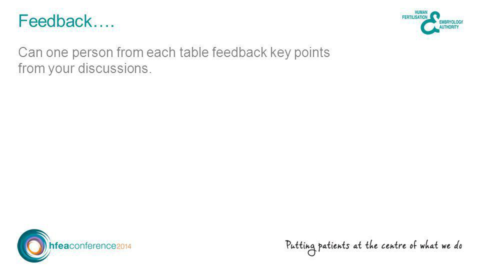 Can one person from each table feedback key points from your discussions. Feedback….