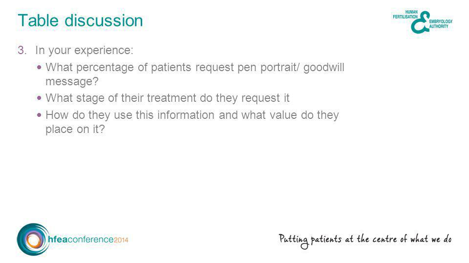 3.In your experience: What percentage of patients request pen portrait/ goodwill message.