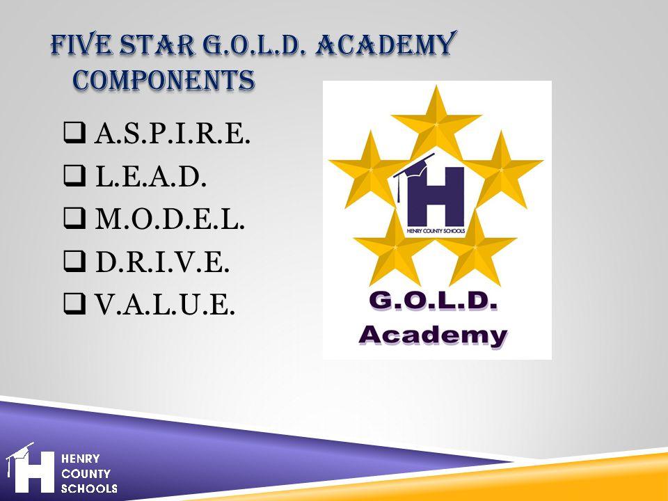 FIVE STAR G.O.L.D.ACADEMY COMPONENTS  A.S.P.I.R.E.