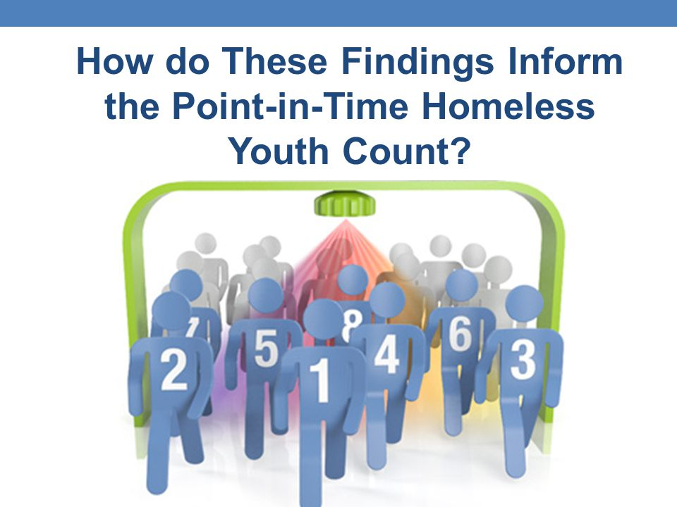 How do These Findings Inform the Point-in-Time Homeless Youth Count